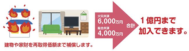 補償は1億円まで!